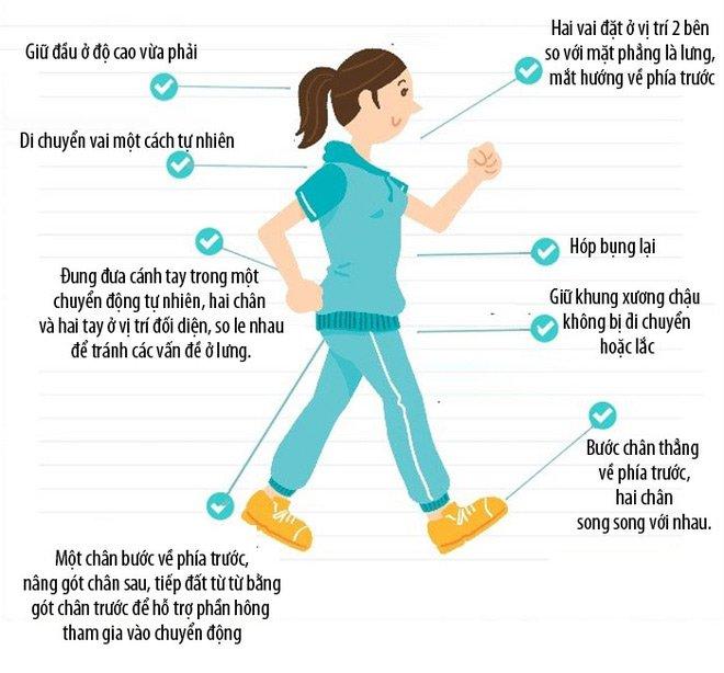 đi bộ 1km tiêu hao bao nhiêu calo4