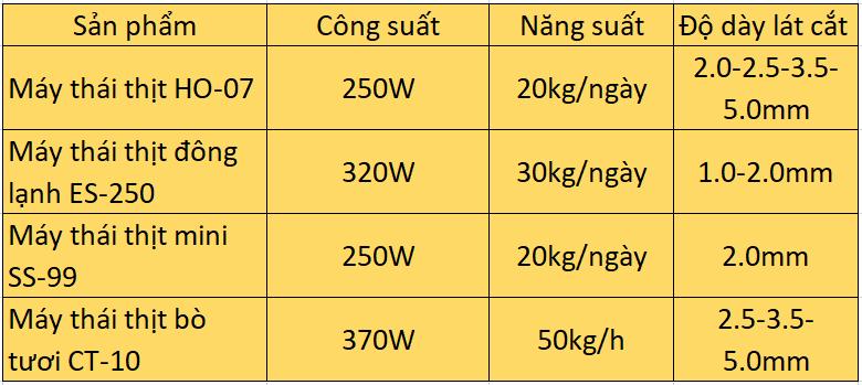 Top 4 mẫu máy mini ưa chuộng