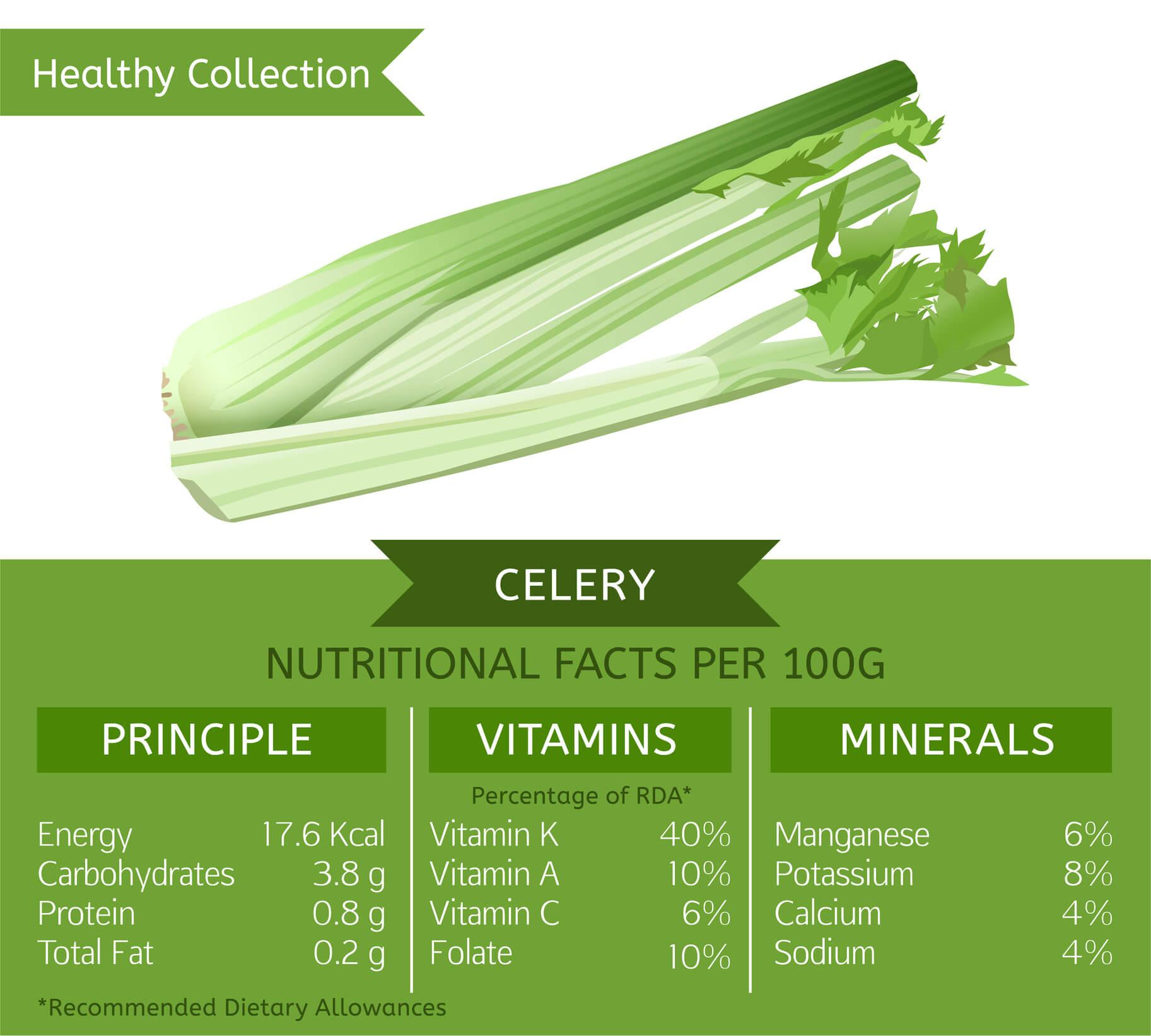 ăn nhiều rau có giảm cân được không 2