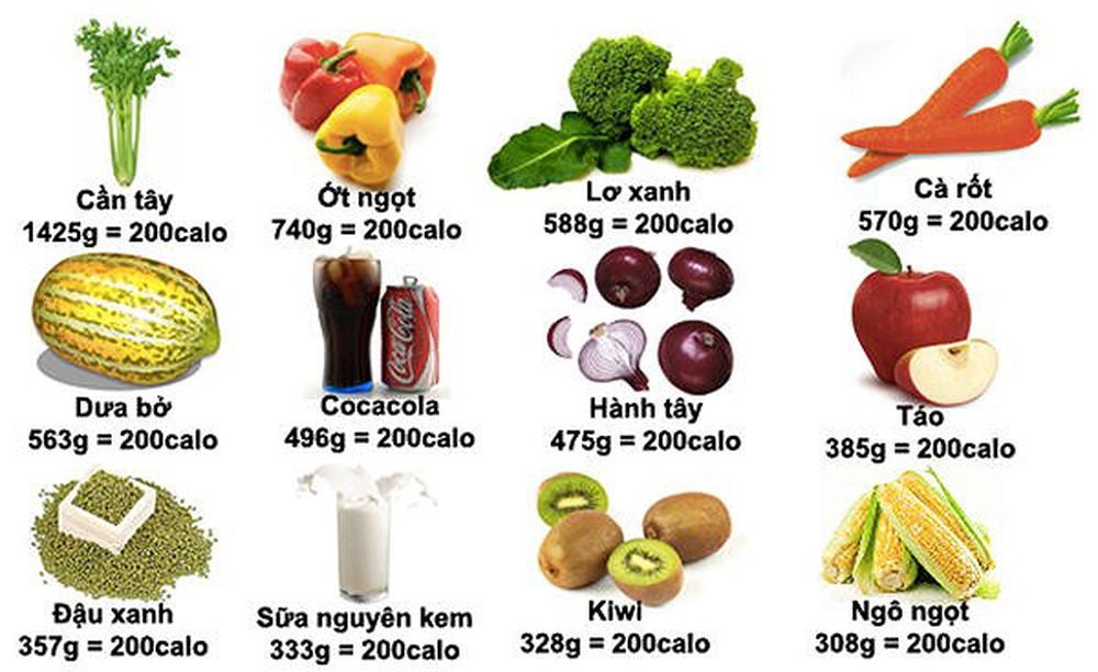 ăn nhiều rau có giảm cân được không1