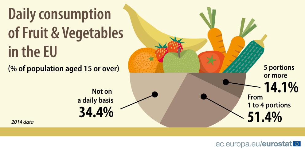ăn rau nhiều có giảm cân không 5