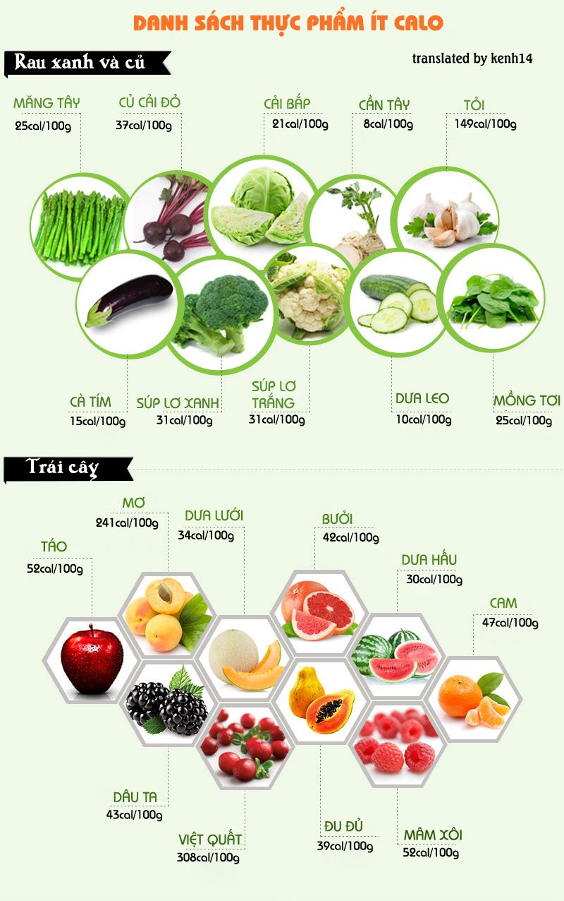 ăn nhiều rau có giảm cân được không